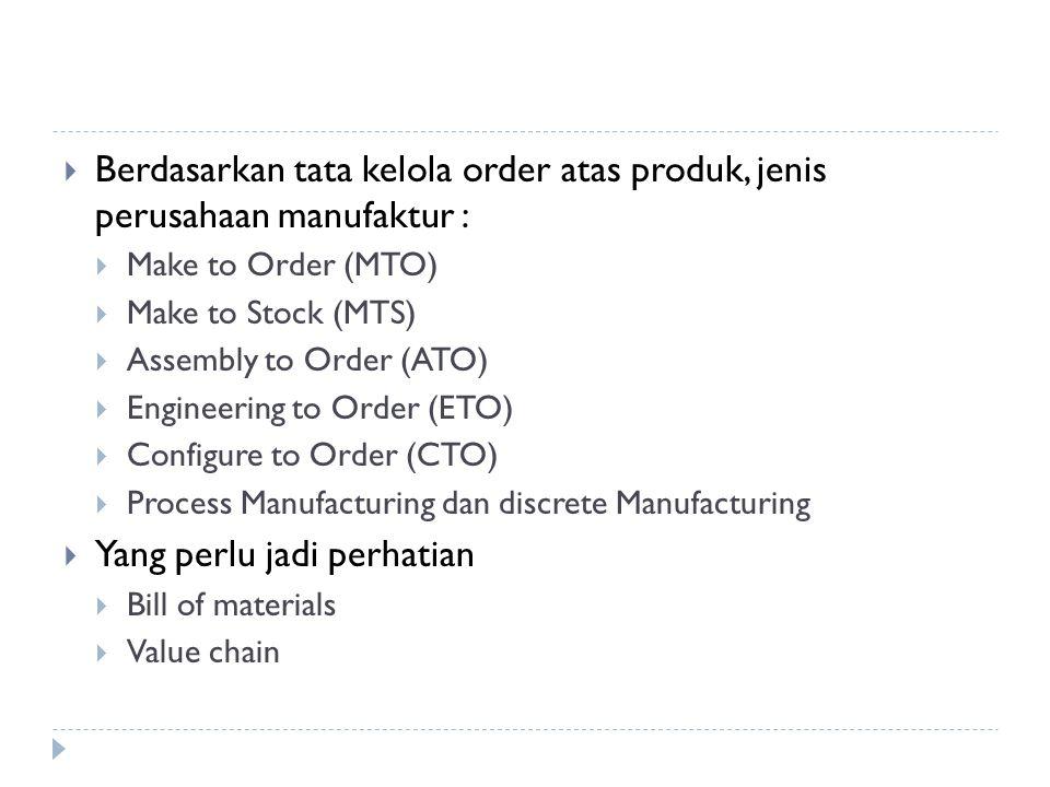  Berdasarkan tata kelola order atas produk, jenis perusahaan manufaktur :  Make to Order (MTO)  Make to Stock (MTS)  Assembly to Order (ATO)  Eng