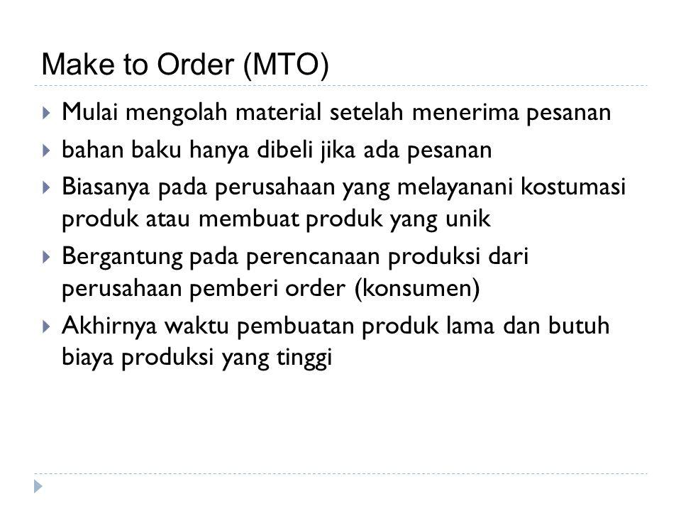 Make to Order (MTO)  Mulai mengolah material setelah menerima pesanan  bahan baku hanya dibeli jika ada pesanan  Biasanya pada perusahaan yang mela