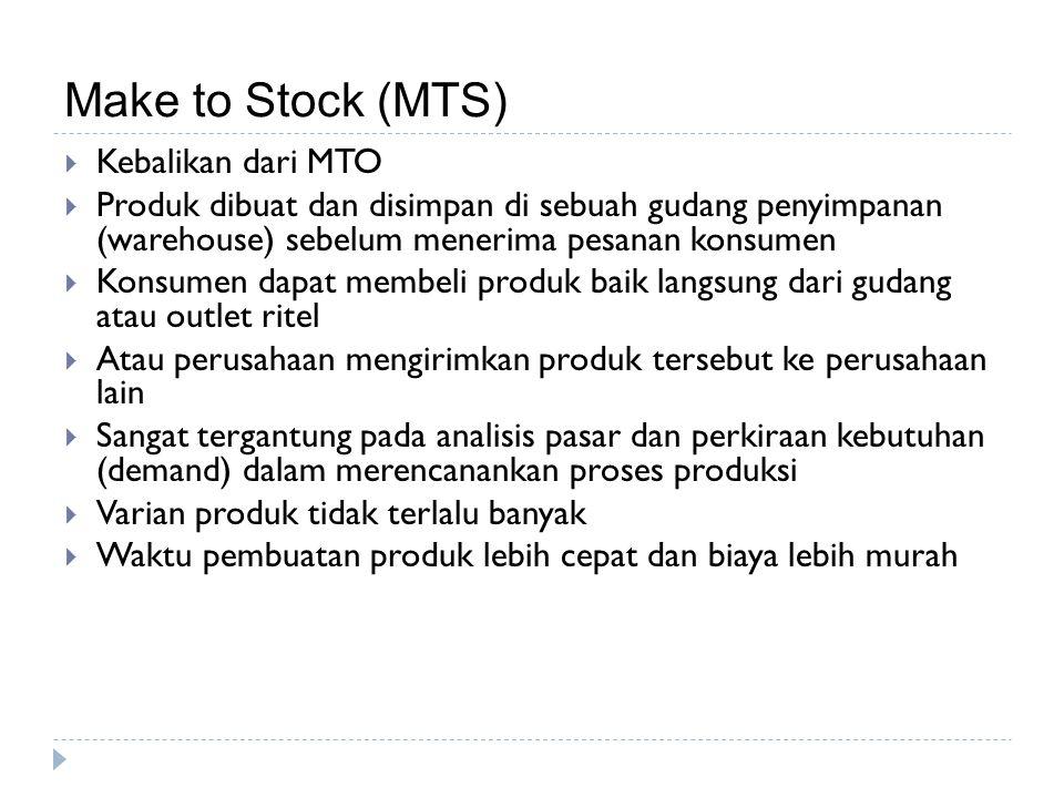 Make to Stock (MTS)  Kebalikan dari MTO  Produk dibuat dan disimpan di sebuah gudang penyimpanan (warehouse) sebelum menerima pesanan konsumen  Kon