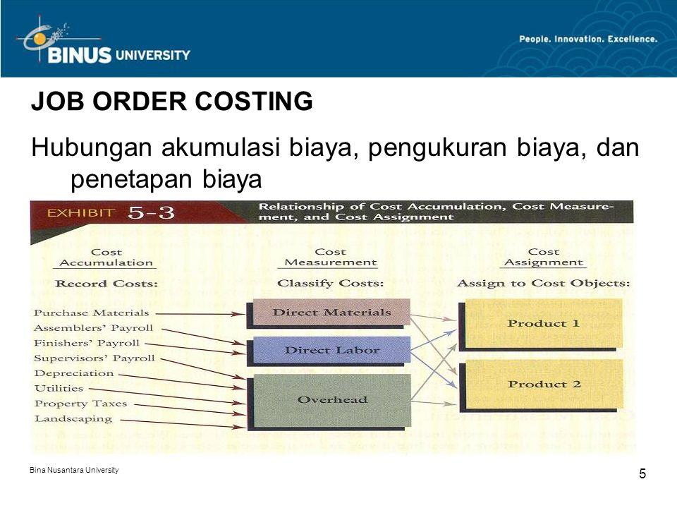 Bina Nusantara University 5 JOB ORDER COSTING Hubungan akumulasi biaya, pengukuran biaya, dan penetapan biaya
