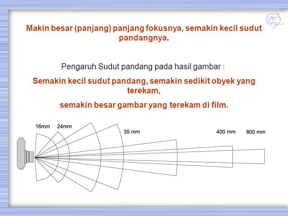Panjang fokus (focal length) Jarak antara Pusat Lensa dengan Titik Api dari lensa tersebut Dalam satuan mm. 1:1,4 / 50mm 1: 2,8 / 135mm 1: 4 / 300mm 1