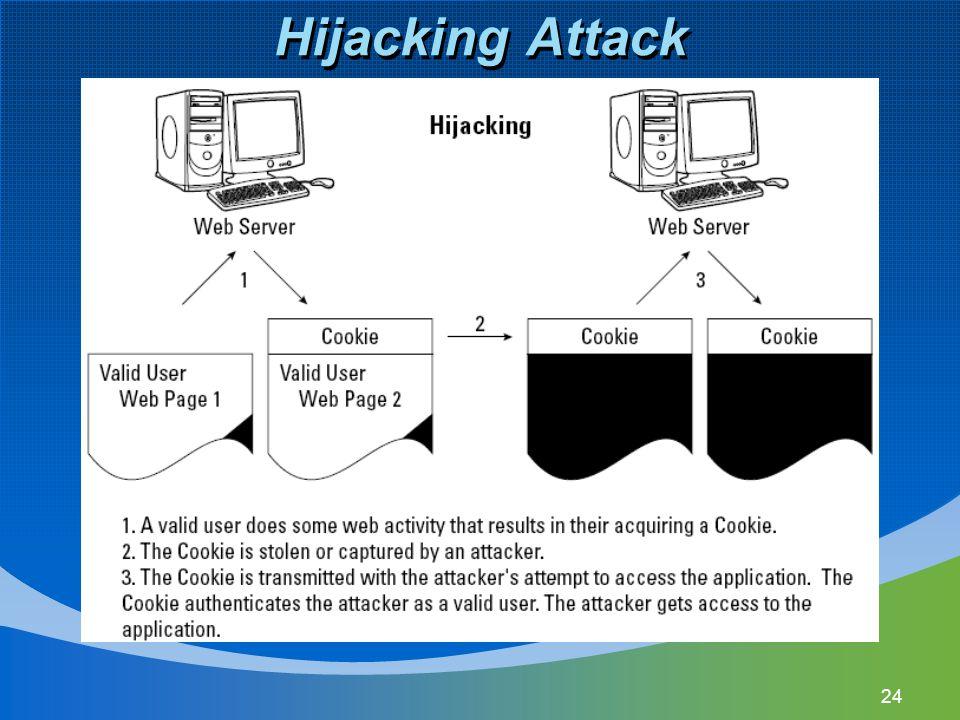 24 Hijacking Attack