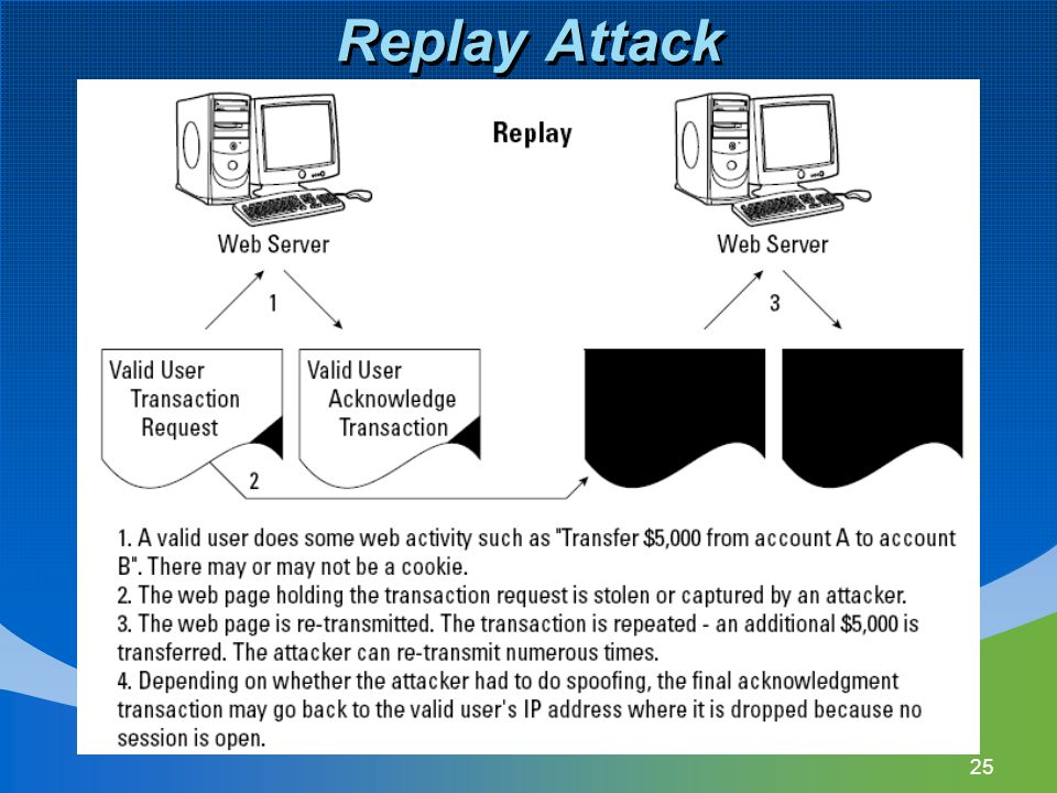 25 Replay Attack