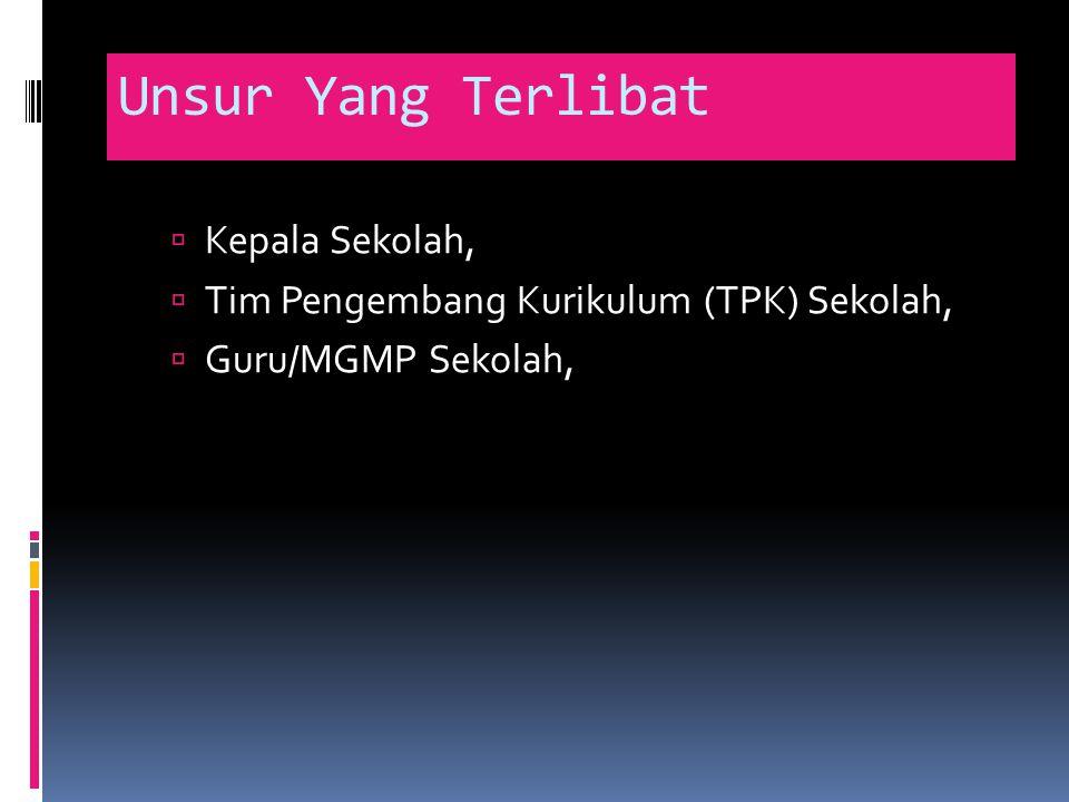 Referensi  Peraturan Pemerintah Republik Indonesia No.
