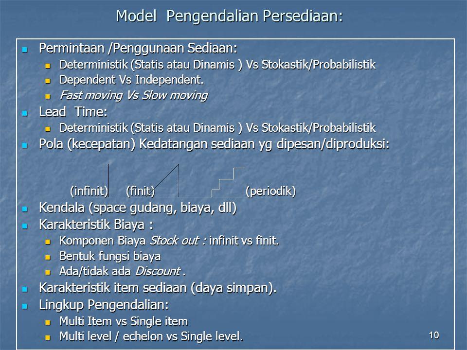 10 Model Pengendalian Persediaan: Permintaan /Penggunaan Sediaan: Permintaan /Penggunaan Sediaan: Deterministik (Statis atau Dinamis ) Vs Stokastik/Pr