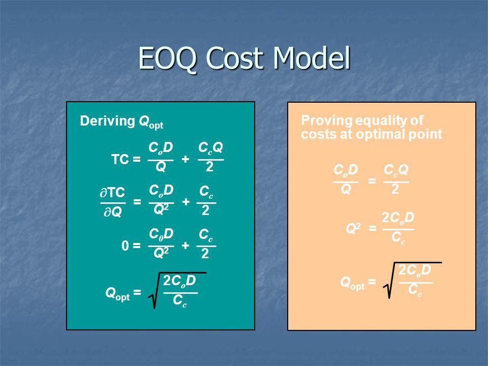 EOQ Cost Model TC = + CoDQCoDQ CcQ2CcQ2 = + CoDQ2CoDQ2 Cc2Cc2  TC  Q 0 = + C0DQ2C0DQ2 Cc2Cc2 Q opt = 2CoDCc2CoDCc Deriving Q opt Proving equality of