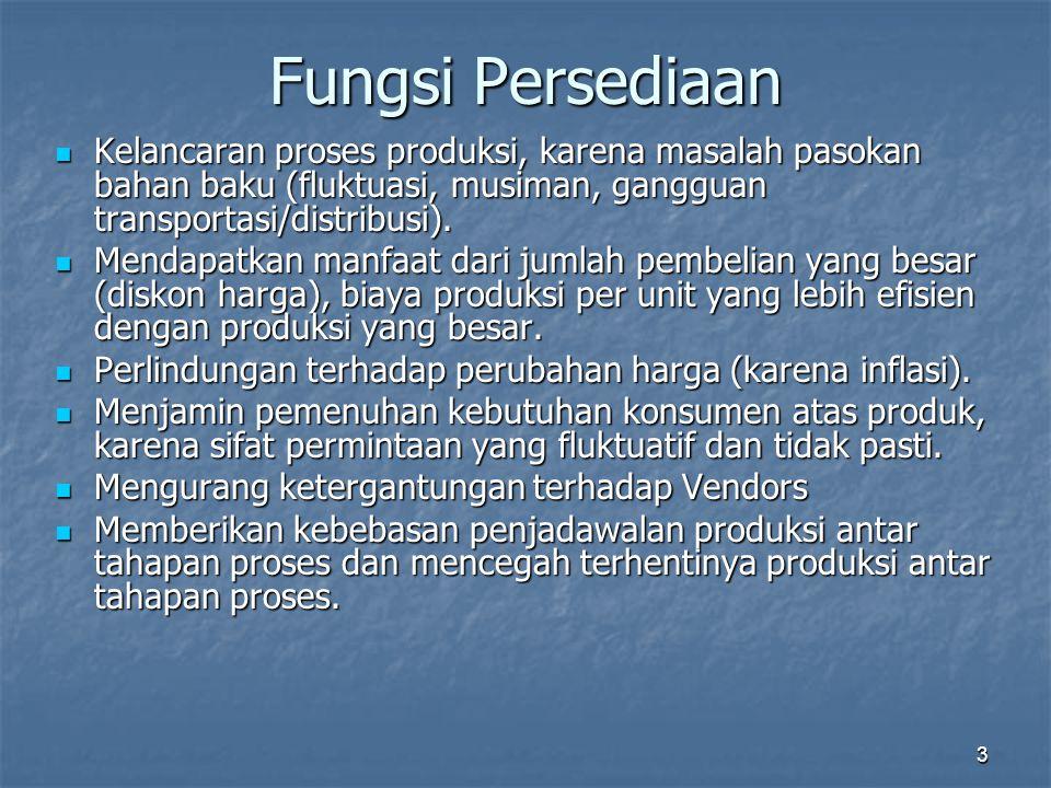 3 Fungsi Persediaan Kelancaran proses produksi, karena masalah pasokan bahan baku (fluktuasi, musiman, gangguan transportasi/distribusi). Kelancaran p