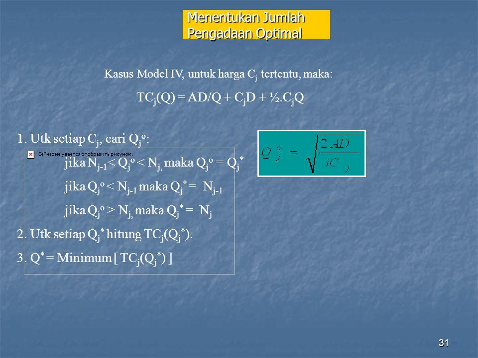 31 Menentukan Jumlah Pengadaan Optimal Kasus Model IV, untuk harga C j tertentu, maka: TC j (Q) = AD/Q + C j D + ½.C j Q 1. Utk setiap C j, cari Q j o