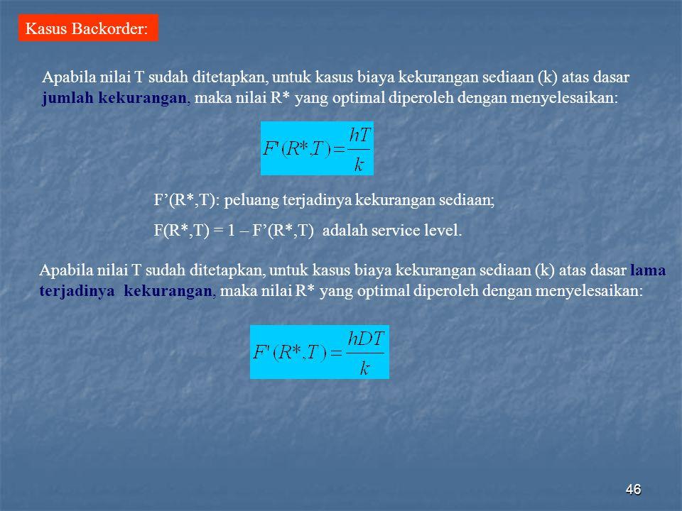 46 Apabila nilai T sudah ditetapkan, untuk kasus biaya kekurangan sediaan (k) atas dasar jumlah kekurangan, maka nilai R* yang optimal diperoleh denga