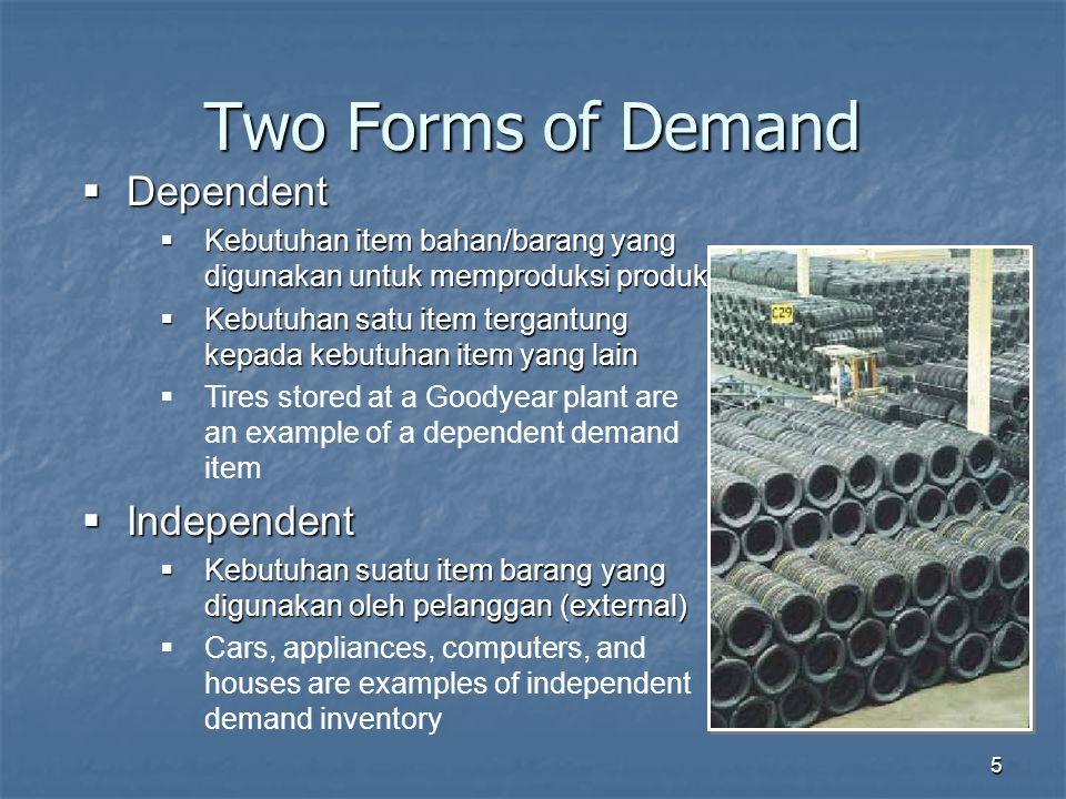 5 Two Forms of Demand  Dependent  Kebutuhan item bahan/barang yang digunakan untuk memproduksi produk.  Kebutuhan satu item tergantung kepada kebut