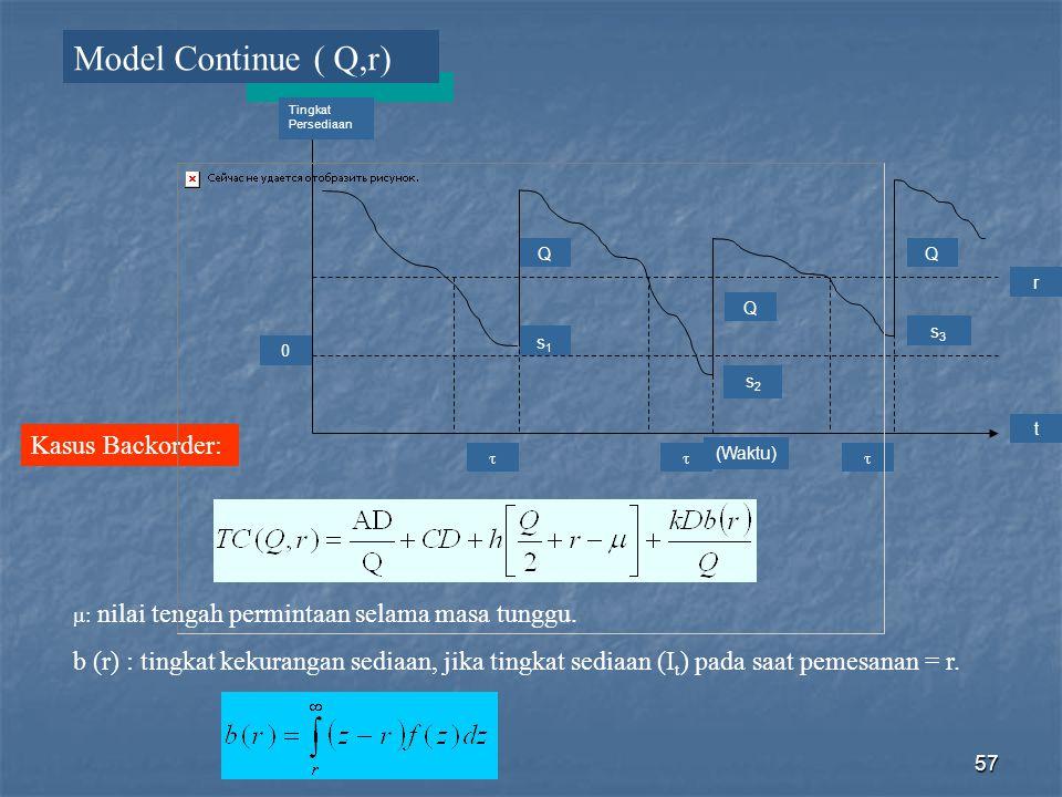 57 s2s2 Q s3s3 Q 0 Q s1s1 r t  Tingkat Persediaan (Waktu) Model Continue ( Q,r) Kasus Backorder:  : nilai tengah permintaan selama masa tunggu. b