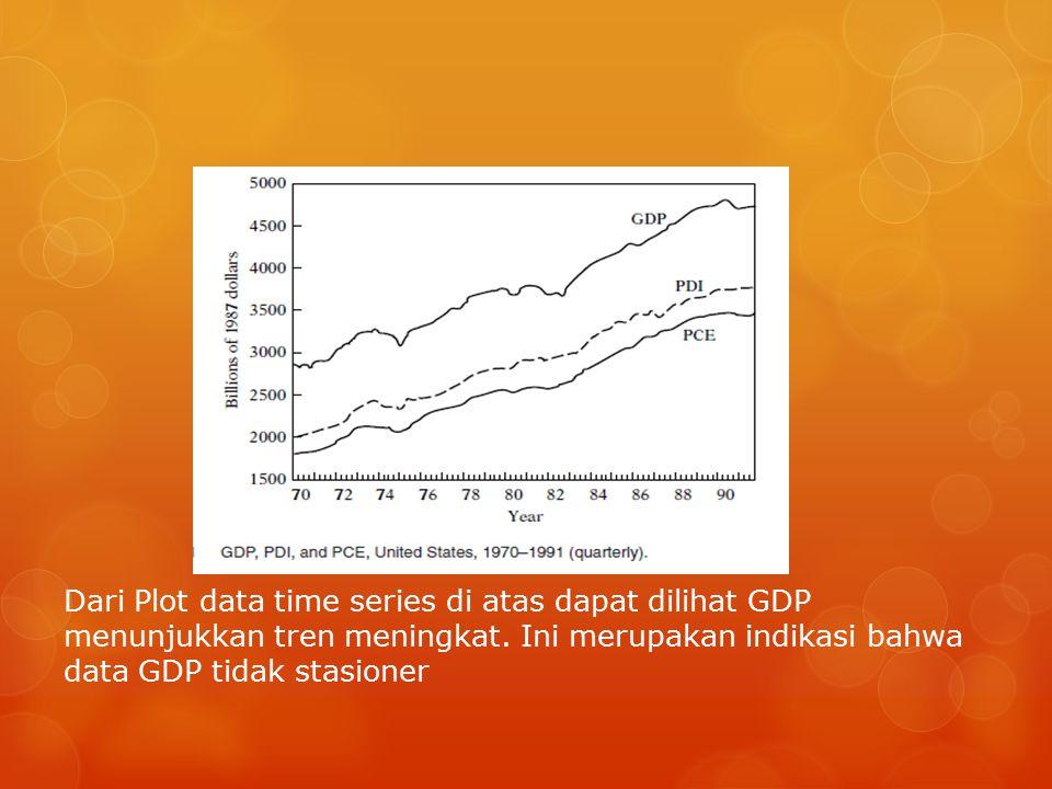 Dari Plot data time series di atas dapat dilihat GDP menunjukkan tren meningkat.