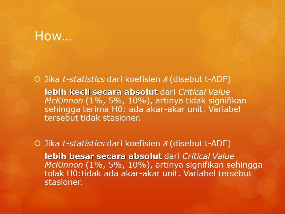 How…  Jika t-statistics dari koefisien  (disebut t-ADF) lebih kecil secara absolut lebih kecil secara absolut dari Critical Value McKinnon (1%, 5%, 10%), artinya tidak signifikan sehingga terima H0: ada akar-akar unit.
