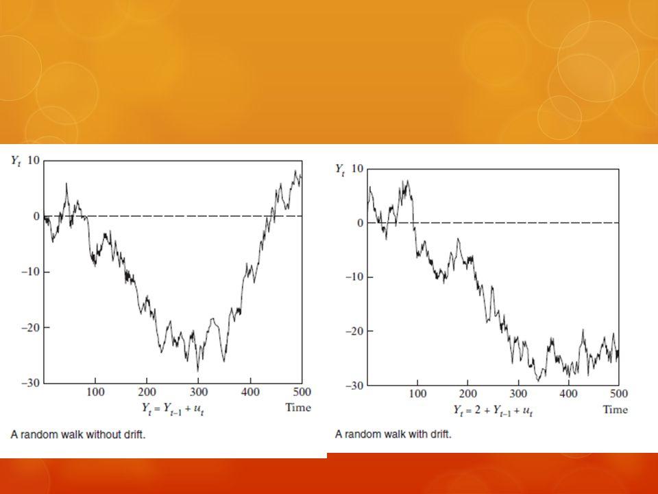 Pemeriksaan Kestasioneran Data Time Series Terdapat 3 cara yang umum digunakan dalam melakukan pendugaan terhadap kestasioneran data, yaitu: 1.Melihat trend data dalam grafik 2.Menggunakan autokorelasi dan correlogram 3.Uji akar-akar unit (unit roots test) a.