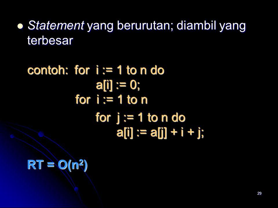 29 Statement yang berurutan; diambil yang terbesar contoh: for i := 1 to n do a[i] := 0; for i := 1 to n Statement yang berurutan; diambil yang terbes