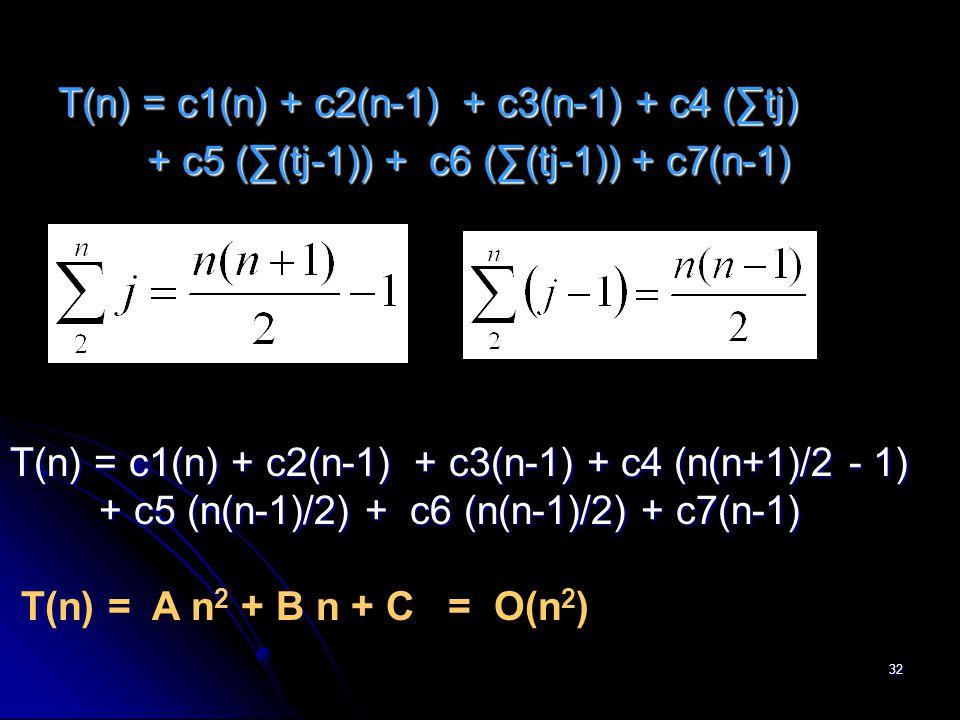 32 T(n) = c1(n) + c2(n-1) + c3(n-1) + c4 (∑tj) + c5 (∑(tj-1)) + c6 (∑(tj-1)) + c7(n-1) + c5 (∑(tj-1)) + c6 (∑(tj-1)) + c7(n-1) T(n) = c1(n) + c2(n-1)
