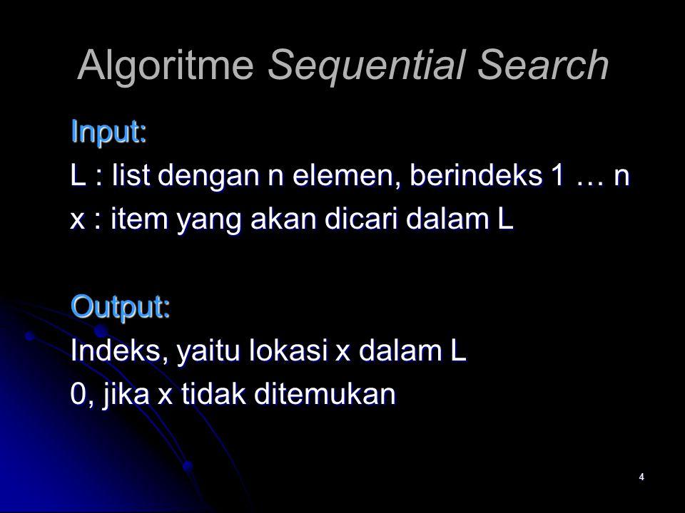 4 Algoritme Sequential Search Input: L : list dengan n elemen, berindeks 1 … n x : item yang akan dicari dalam L Output: Indeks, yaitu lokasi x dalam