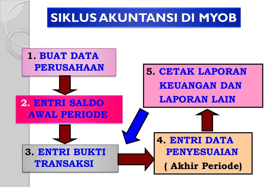 1. BUAT DATA PERUSAHAAN 2. ENTRI SALDO AWAL PERIODE 3. ENTRI BUKTI TRANSAKSI 4. ENTRI DATA PENYESUAIAN ( Akhir Periode) 5. CETAK LAPORAN KEUANGAN DAN