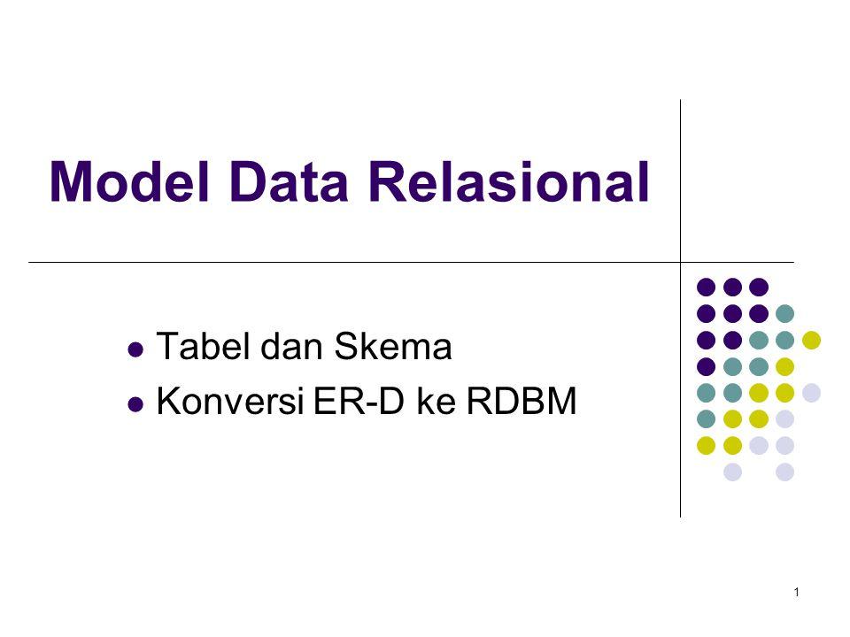 1 Model Data Relasional Tabel dan Skema Konversi ER-D ke RDBM