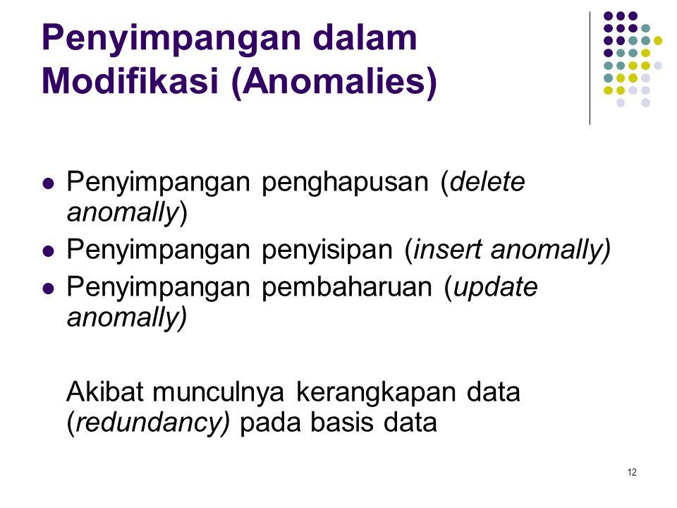 12 Penyimpangan dalam Modifikasi (Anomalies) Penyimpangan penghapusan (delete anomally) Penyimpangan penyisipan (insert anomally) Penyimpangan pembaha