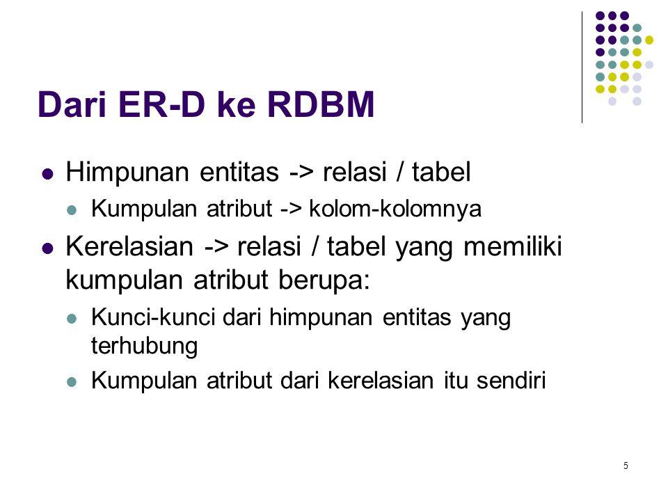5 Dari ER-D ke RDBM Himpunan entitas -> relasi / tabel Kumpulan atribut -> kolom-kolomnya Kerelasian -> relasi / tabel yang memiliki kumpulan atribut