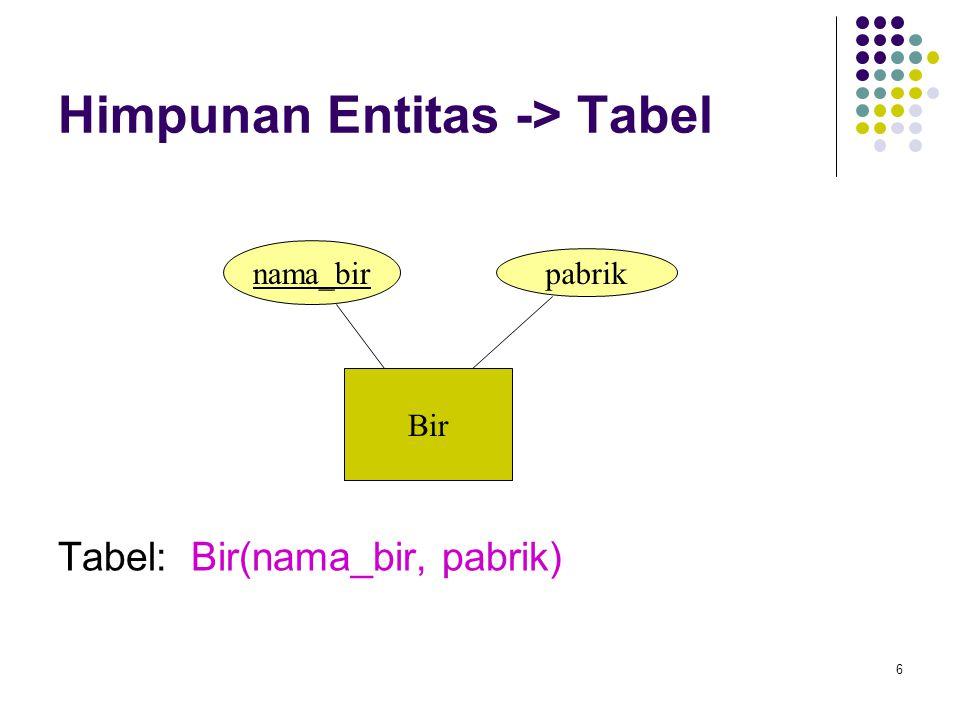 6 Himpunan Entitas -> Tabel Tabel: Bir(nama_bir, pabrik) Bir nama_bir pabrik