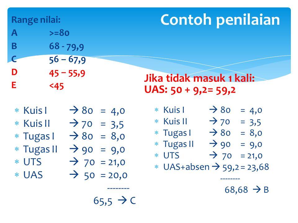  Kuis I  80= 4,0  Kuis II  70= 3,5  Tugas I  80= 8,0  Tugas II  90= 9,0  UTS  70= 21,0  UAS  50= 20,0 -------- 65,5  C Contoh penilaian R