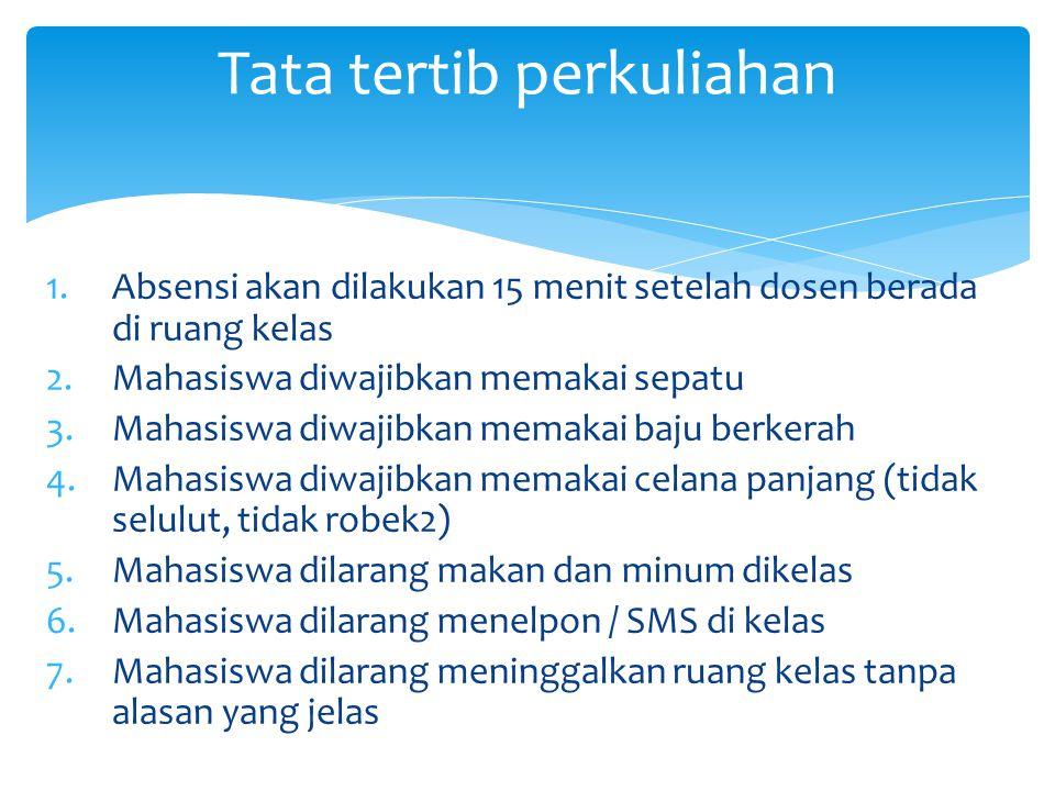 PertTopik 1GBPP/SAP dan Penjelasan Ms.