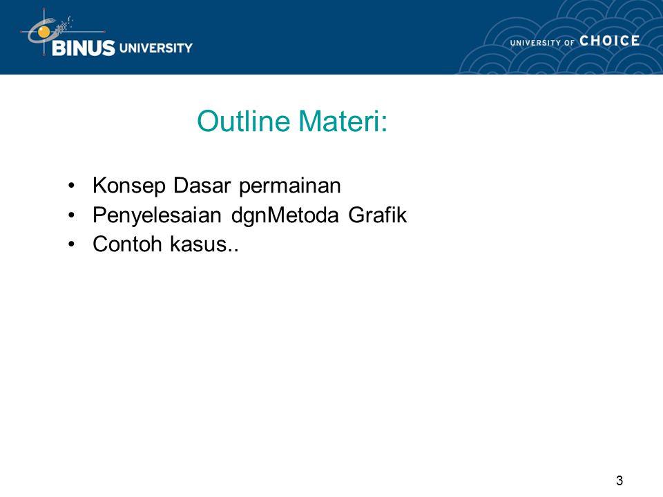 3 Outline Materi: Konsep Dasar permainan Penyelesaian dgnMetoda Grafik Contoh kasus..
