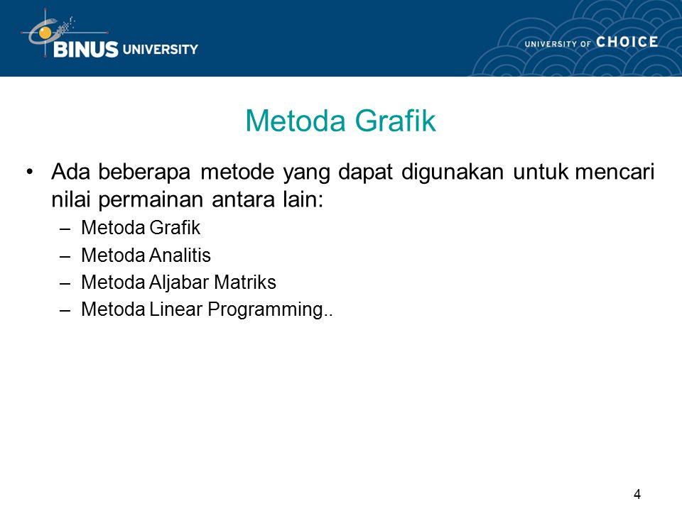 4 Metoda Grafik Ada beberapa metode yang dapat digunakan untuk mencari nilai permainan antara lain: –Metoda Grafik –Metoda Analitis –Metoda Aljabar Matriks –Metoda Linear Programming..