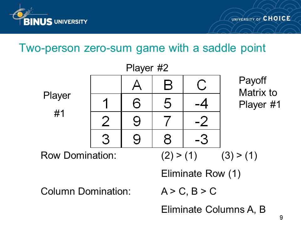 9 Two-person zero-sum game with a saddle point Row Domination:(2) > (1)(3) > (1) Eliminate Row (1) Column Domination:A > C,B > C Eliminate Columns A, B Player #1 Player #2 Payoff Matrix to Player #1
