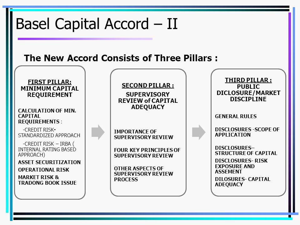 Basel Capital Accord – II Pilar 1 : Minimum Capital Requirement Pada Intinya tidak berubah dibanding dengan Basel 1, hanya pada basel 2 dimungkinkan Ditambah Tier 3 Capital * TOTAL CAPITAL ( CREDIT RISK+MARKET RISK+OPR.RISK ) Lebih di elaborate Tidak berubah menacu pada basel 1996 baru Tidak berubah = MINIMUM 8 % DIHITUNG BERDASAR PROFIL RISIKO BANK *) Definisi pemodalan ditetapkan dengan tiga peringkat (Tiers).1 Tier 1 adalah ekuitas pemilik modal dan laba yang ditahan.