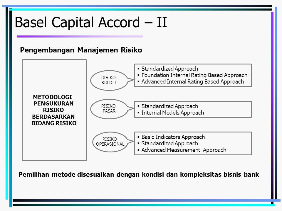 Credit Risk Management Pengertian Credit Risk  Risiko dimana kewajiban pembayaran kembali tidak dapat dilakukan oleh nasabah, secara tepat waktu atau tidak sesuai dengan nominal kontrak.