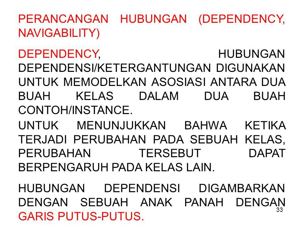 33 PERANCANGAN HUBUNGAN (DEPENDENCY, NAVIGABILITY) DEPENDENCY, HUBUNGAN DEPENDENSI/KETERGANTUNGAN DIGUNAKAN UNTUK MEMODELKAN ASOSIASI ANTARA DUA BUAH