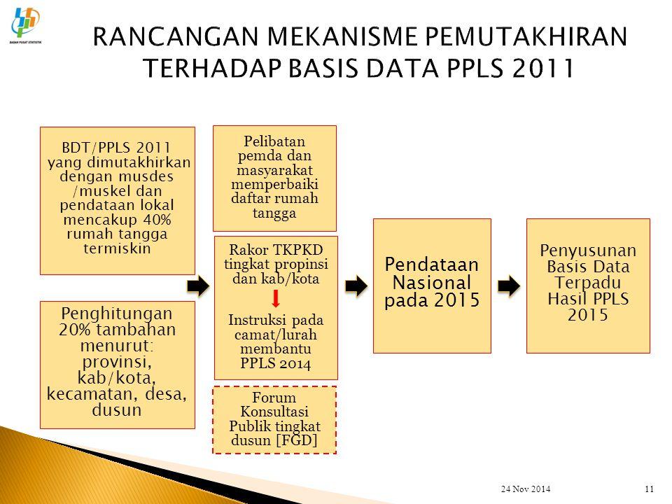 Pelibatan pemda dan masyarakat memperbaiki daftar rumah tangga 11 Pendataan Nasional pada 2015 BDT/PPLS 2011 yang dimutakhirkan dengan musdes /muskel