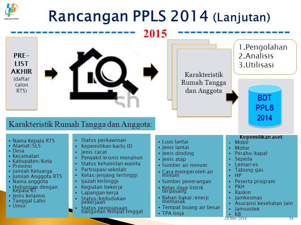 Rancangan PPLS 2014 (Lanjutan) 2015 BDT PPLS 2014 BDT PPLS 2014 Karakteristik Rumah Tangga dan Anggota Karakteristik Rumah Tangga dan Anggota PRE- LIS