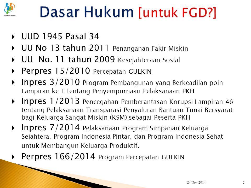  UUD 1945 Pasal 34  UU No 13 tahun 2011 Penanganan Fakir Miskin  UU No. 11 tahun 2009 Kesejahteraan Sosial  Perpres 15/2010 Percepatan GULKIN  In