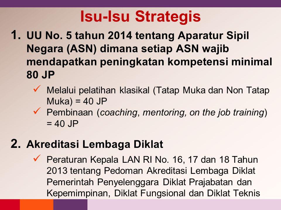 1. UU No. 5 tahun 2014 tentang Aparatur Sipil Negara (ASN) dimana setiap ASN wajib mendapatkan peningkatan kompetensi minimal 80 JP Melalui pelatihan