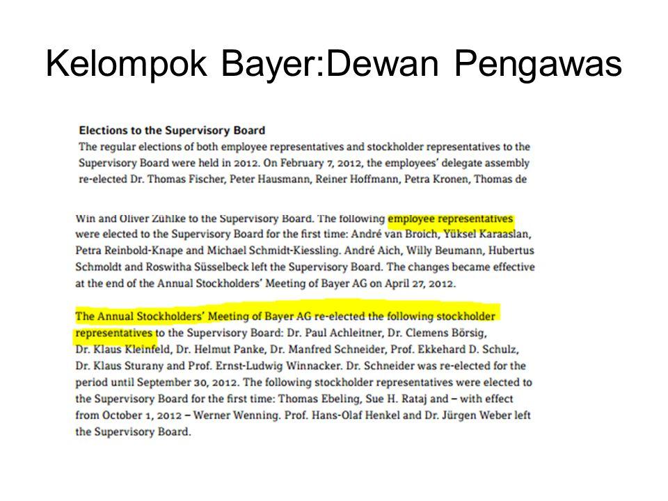 Kelompok Bayer:Dewan Pengawas