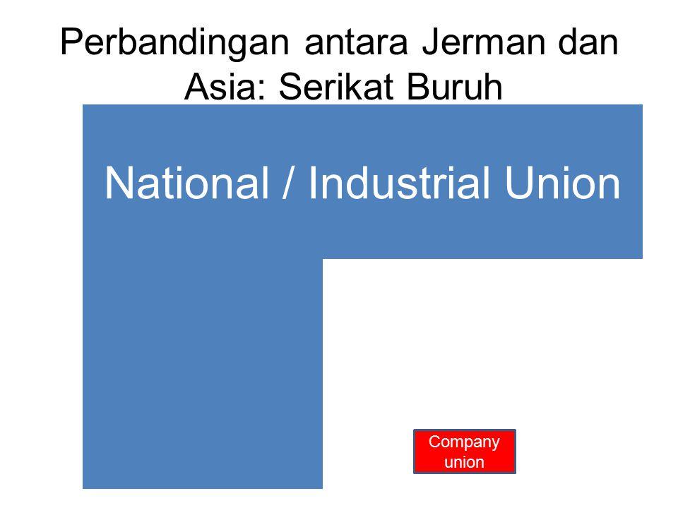 Company union Perbandingan antara Jerman dan Asia: Serikat Buruh National / Industrial Union