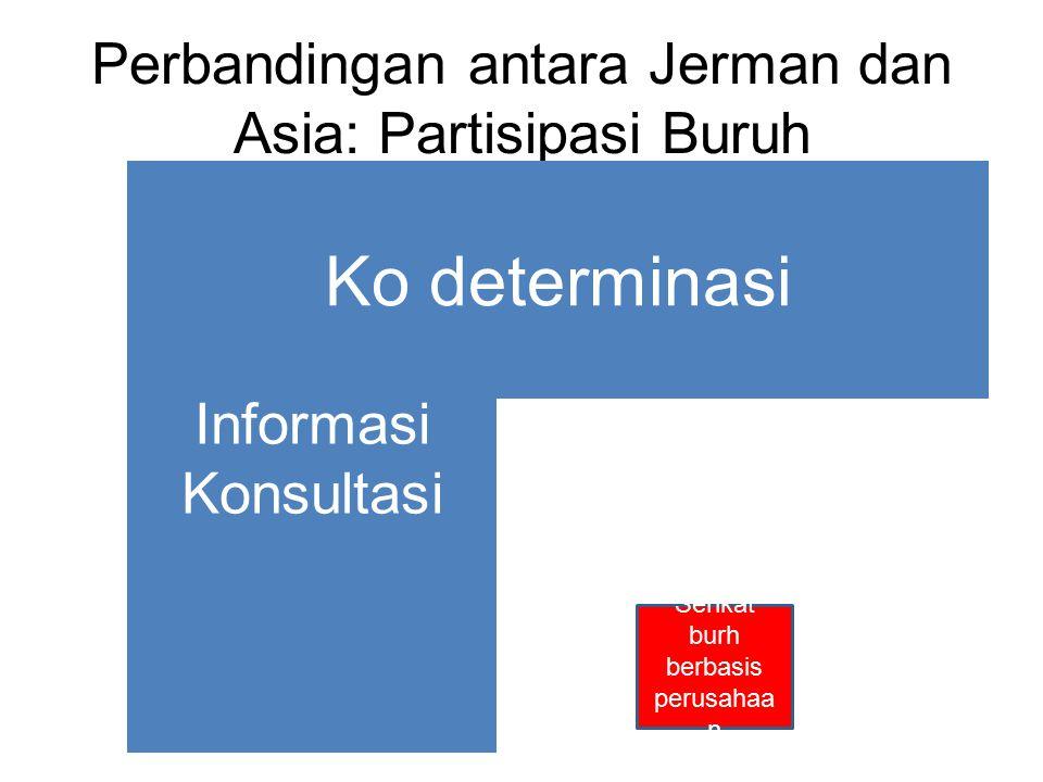 Informasi Konsultasi Serikat burh berbasis perusahaa n Perbandingan antara Jerman dan Asia: Partisipasi Buruh Ko determinasi