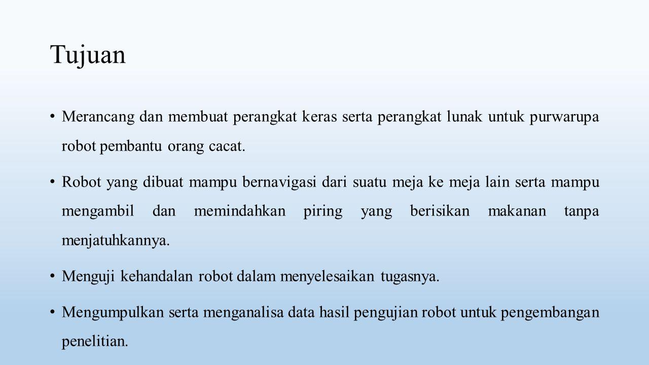 Algoritma Dasar Gambar 1. Diagram Alir aksi robot