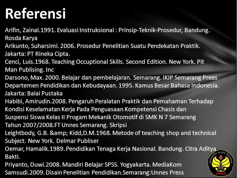 Referensi Arifin, Zainal.1991. Evaluasi Instruksional : Prinsip-Teknik-Prosedur, Bandung.