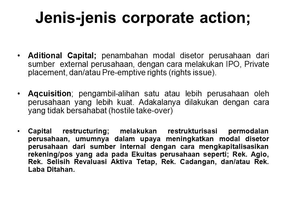 Jenis-jenis corporate action; Aditional Capital; penambahan modal disetor perusahaan dari sumber external perusahaan, dengan cara melakukan IPO, Priva