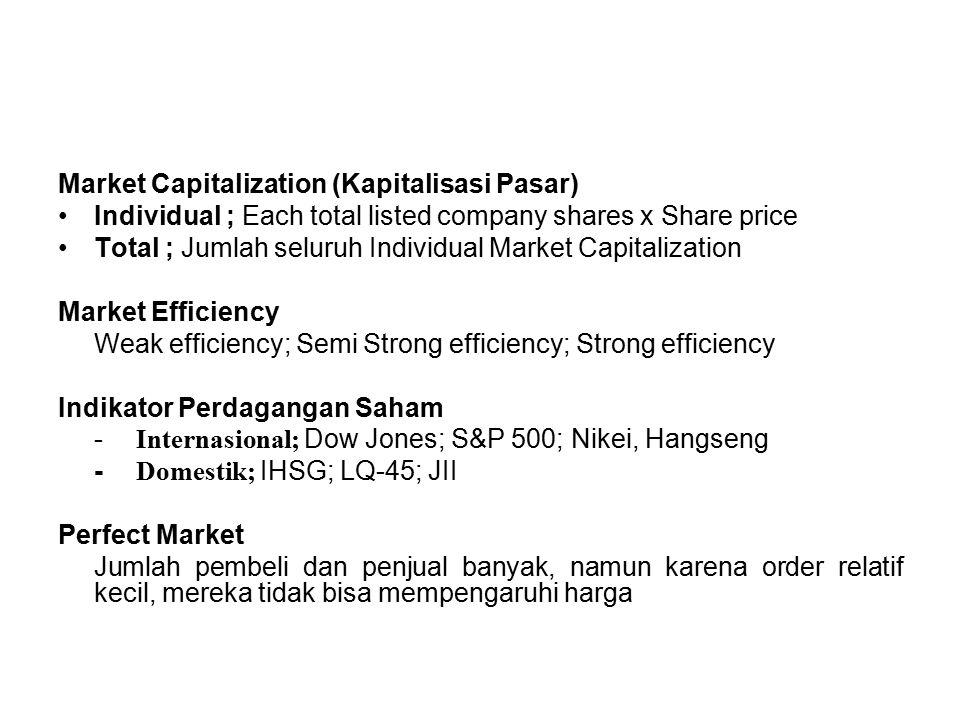 Market Capitalization (Kapitalisasi Pasar) Individual ; Each total listed company shares x Share price Total ; Jumlah seluruh Individual Market Capita