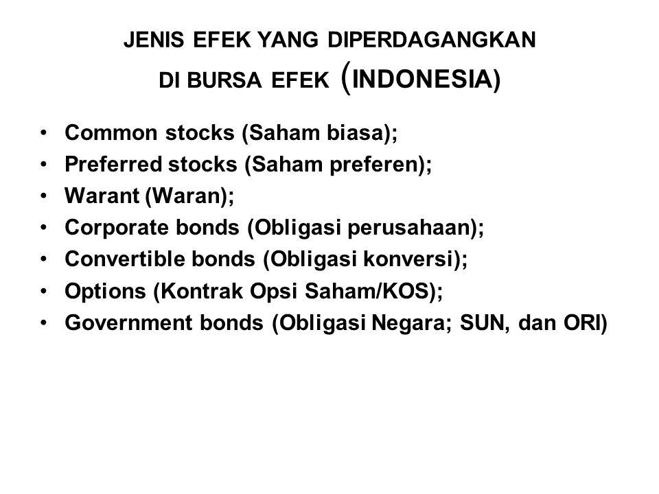 JENIS EFEK YANG DIPERDAGANGKAN DI BURSA EFEK ( INDONESIA) Common stocks (Saham biasa); Preferred stocks (Saham preferen); Warant (Waran); Corporate bonds (Obligasi perusahaan); Convertible bonds (Obligasi konversi); Options (Kontrak Opsi Saham/KOS); Government bonds (Obligasi Negara; SUN, dan ORI)