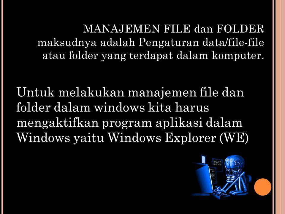MANAJEMEN FILE dan FOLDER maksudnya adalah Pengaturan data/file-file atau folder yang terdapat dalam komputer.