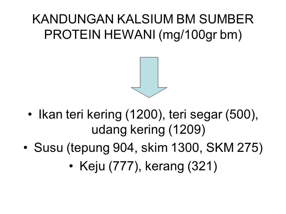 KANDUNGAN KALSIUM BM SUMBER PROTEIN HEWANI (mg/100gr bm) Ikan teri kering (1200), teri segar (500), udang kering (1209) Susu (tepung 904, skim 1300, S