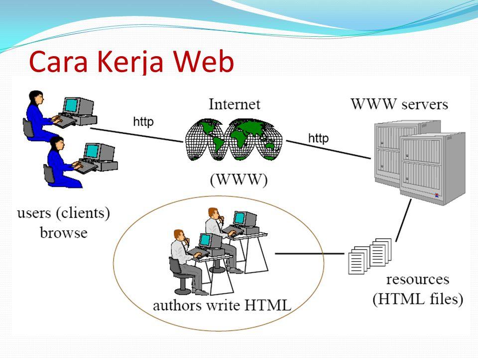 Cara Kerja Web
