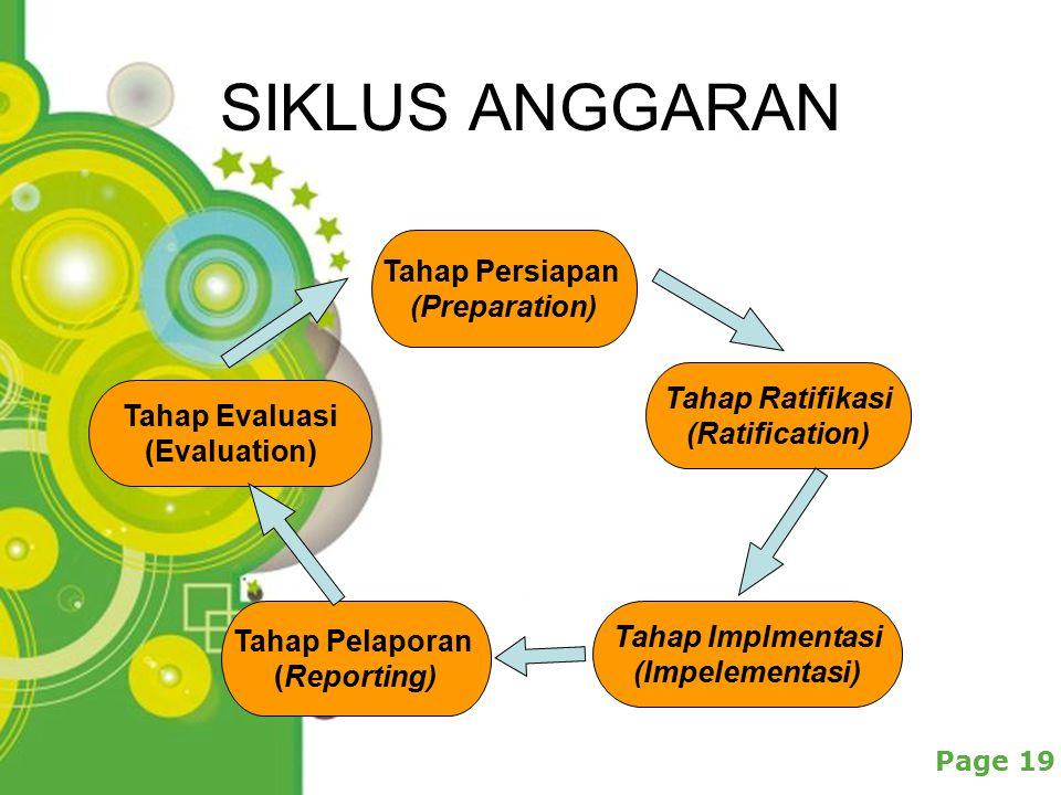 Powerpoint Templates Page 19 SIKLUS ANGGARAN Tahap Evaluasi (Evaluation) Tahap Persiapan (Preparation) Tahap Ratifikasi (Ratification) Tahap Pelaporan (Reporting) Tahap Implmentasi (Impelementasi)